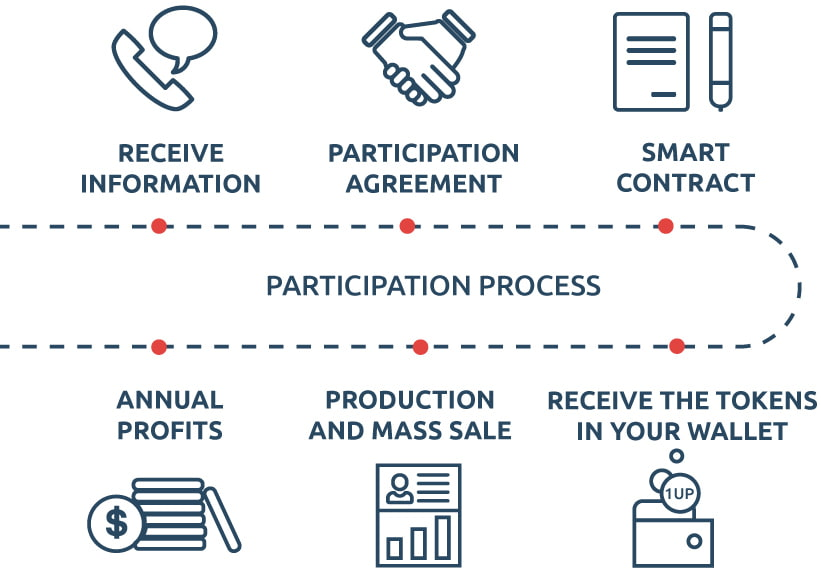 participation process